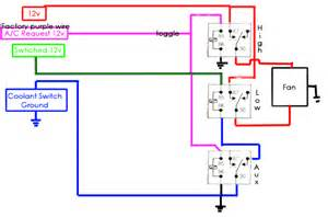 similiar furnace fan relay wiring diagram keywords switches wiring diagram on wiring diagram fan center relay on furnace