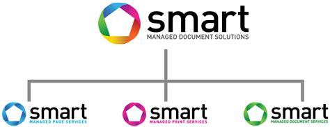 Inkjet Wholesale News Update Oki Smart Managed Document