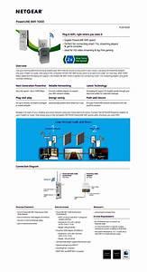 Netgear Plw1000 Powerline Wifi Adapter Plw1000