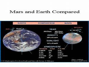Mars and Earth Compared