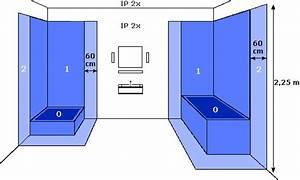 Ip44 Leuchten Badezimmer : lichtwissen grossmann leuchten ~ Michelbontemps.com Haus und Dekorationen