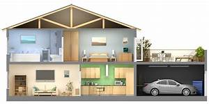 Homee Smart Home : the technology you need to outfit your smart home ~ Lizthompson.info Haus und Dekorationen