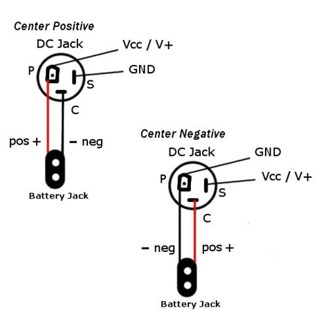 Power Supplies Synthrotek