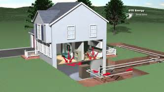 Ground Source Or Air Source Heat Pump Images