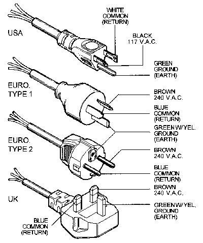 power cord conversion usa european l electrical