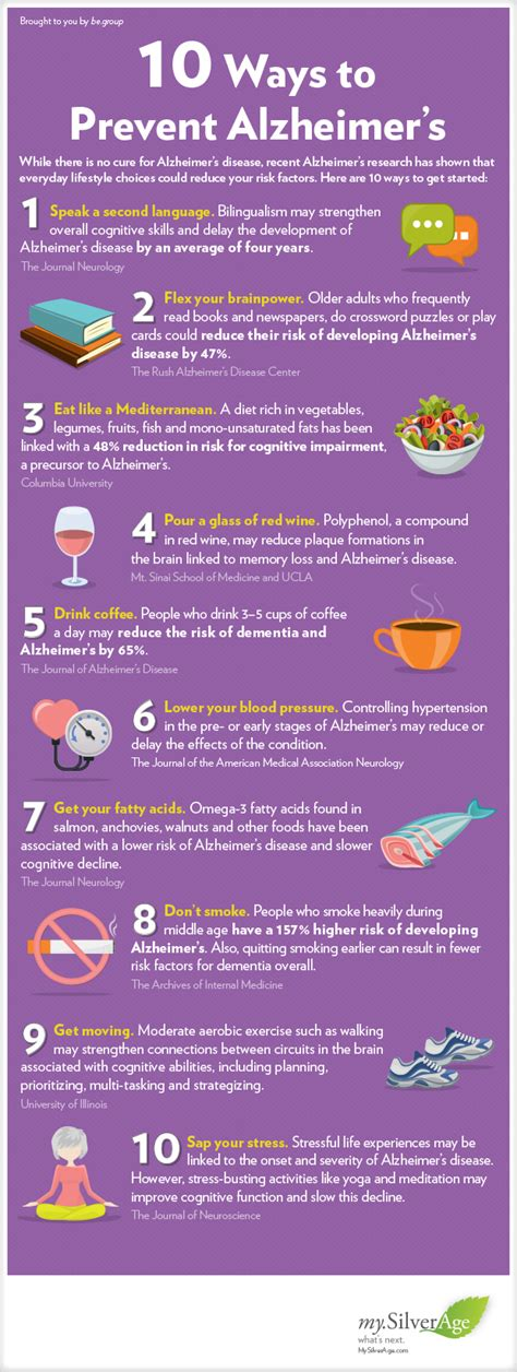 to avoid the s can diet really help with symptoms of alzheimer s disease How