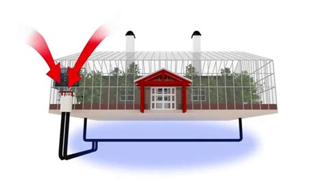 Green Home Design Ideas by Green Home Designs Living Inside A Greenhouse With