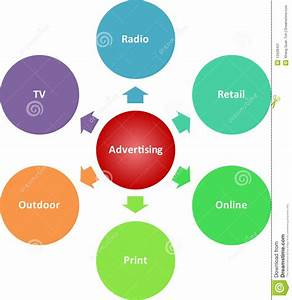 Advertising Media Business Diagram Stock Illustration