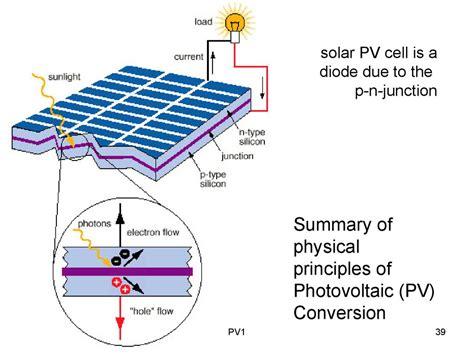 solar tischleuchte außen lecture 11 pv1 solar photovoltaics aua solar system presentation