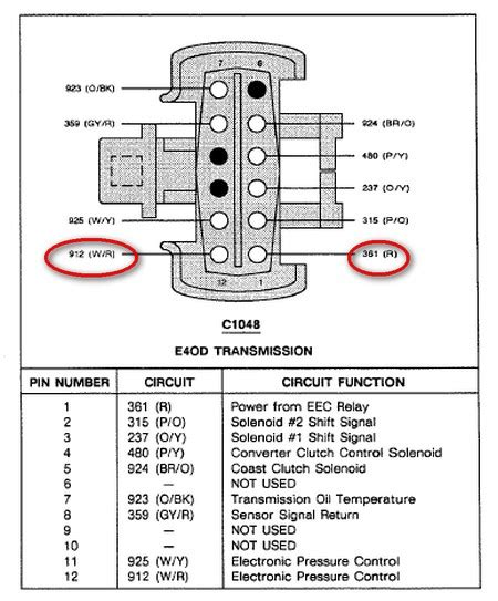 similiar 4r100 transmission solenoid diagram keywords e4od transmission wiring diagram on 92 ford e4od solenoid pack wiring