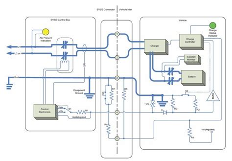 Electrical Wiring Diagram Vehicle by Ev Conversion Schematic