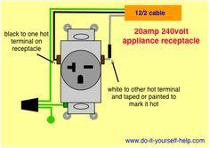 Wiring Diagram For Amp Volt Receptacle