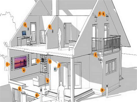 how to wire a room in house electrical online 4u electricity house electrical wiring diy electrical hvac