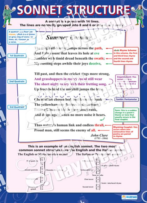 sonnet structure english literacy educational school posters