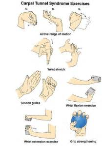 Carpal Tunnel Syndrome Physical Therapy