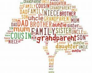 17 best images about arbol familiar on pinterest mother With personalised word art template