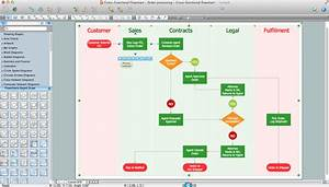 Create Flow Chart On Mac