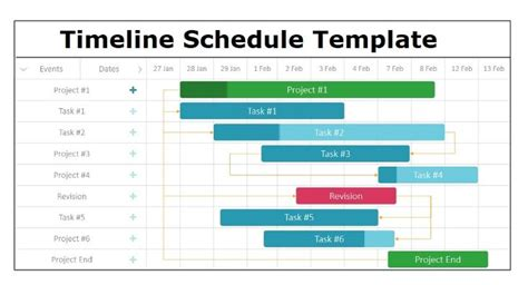 timeline schedule template   printable  excel