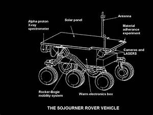 Mars Pathfinder Rover - Pics about space