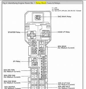 Locate A Fuse Box Diagram  I Need A Copy Of The Passenger