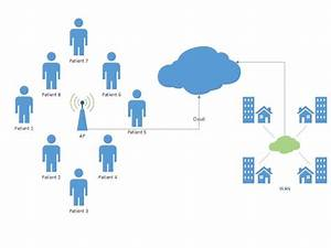 Network Architecture  Ap  Access Point  Wan  Wide Area