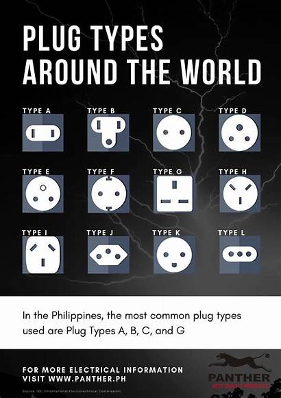 Different Types Socket Plug Outlets Country Philippines