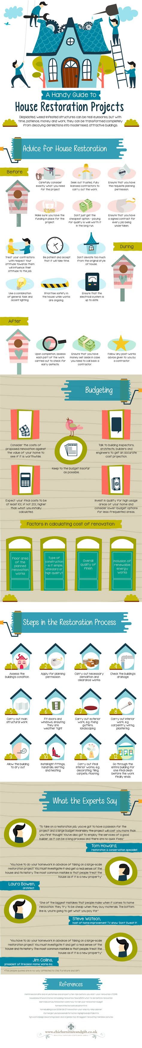 home design contents restoration infographic a handy guide to house restoration projects home design garden architecture