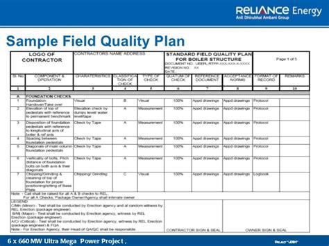 design quality assurance plan