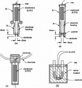 Schematic Of Different Types Of Conductivity Probes   U0351 A  U0352
