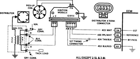 1987 S10 2 8 Engine Wiring Diagram by This Hei System Has Effect Switch Ignition Module No