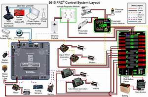 First Robotics Wiring Diagram