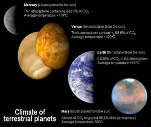 Terrestrial Planets In Our Solar System - conspiracy and ...
