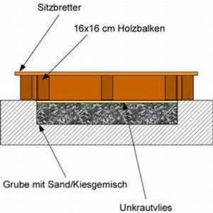 Sandkasten Selber Bauen Anleitung : sandkasten selber bauen diy abc ~ Watch28wear.com Haus und Dekorationen