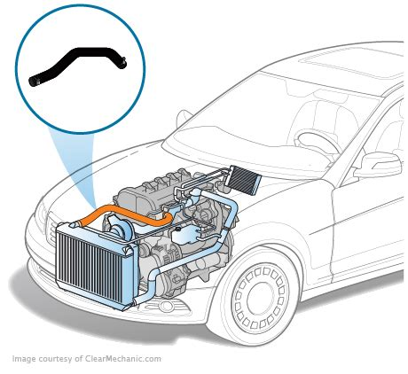 Instant Quotes Costs Radiator Hose Replacement