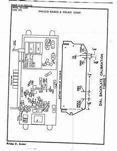 Nokia 1209 Schematic Diagram Download