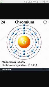 What Is The Orbital Diagram For Chromium