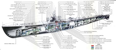 Diagram Of Kilo Sub by Figure A 12 Trim And Drain Systems