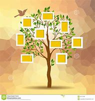 family tree frame design - Family Tree Design Ideas