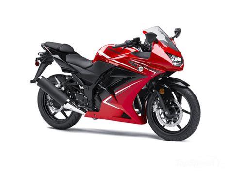 2014 Kawasaki Ninja 250r Review