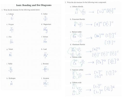 ionic bond worksheet answer key unit 5 bonding and the periodic table