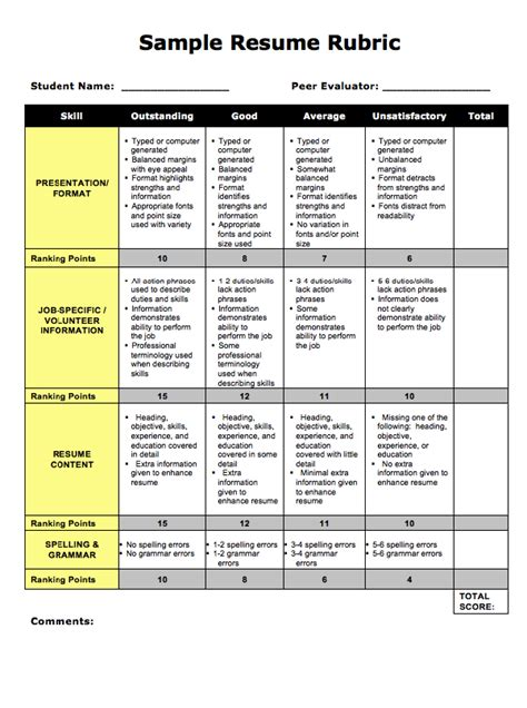 Chronological Resume Rubric by Pin By Ririn Nazza On Free Resume Sle Free Resume