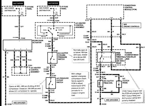 2004 Ford Expedition Wiring Harnes by 2004 Ford Expedition Wiring Harness Wiring Diagram Database