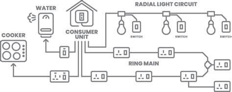 Home Wiring Guide Arlec