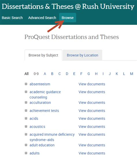 thesis sle topics for it students