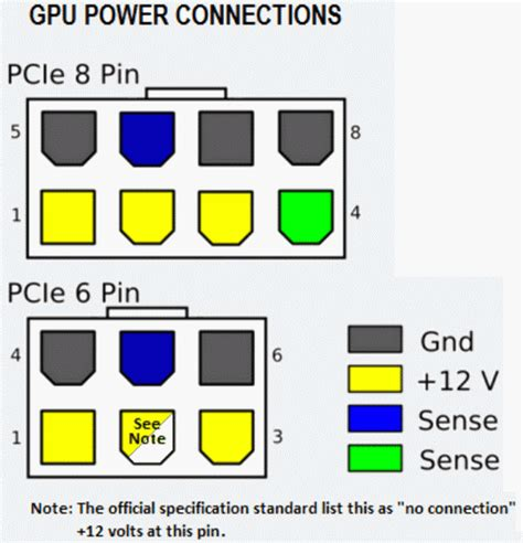 Nerd Ralph: Hacking GPU PCIe power connections