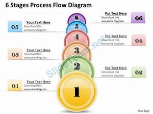 8 Best Process Improvement  Run The Play Images On