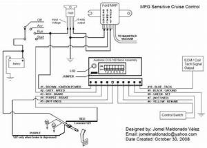 Mpg Sensitive Cruise Control