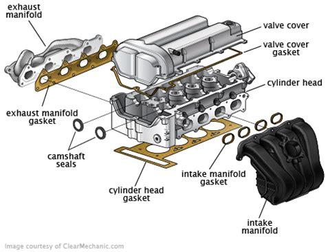 Head Gasket Replacement Cost   RepairPal Estimate