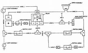 1996 Humvee Fuse Box Diagram