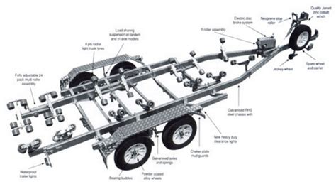 Boat Trailer Axle Repair by Trailer Axle Parts Diagram Wiring Diagram